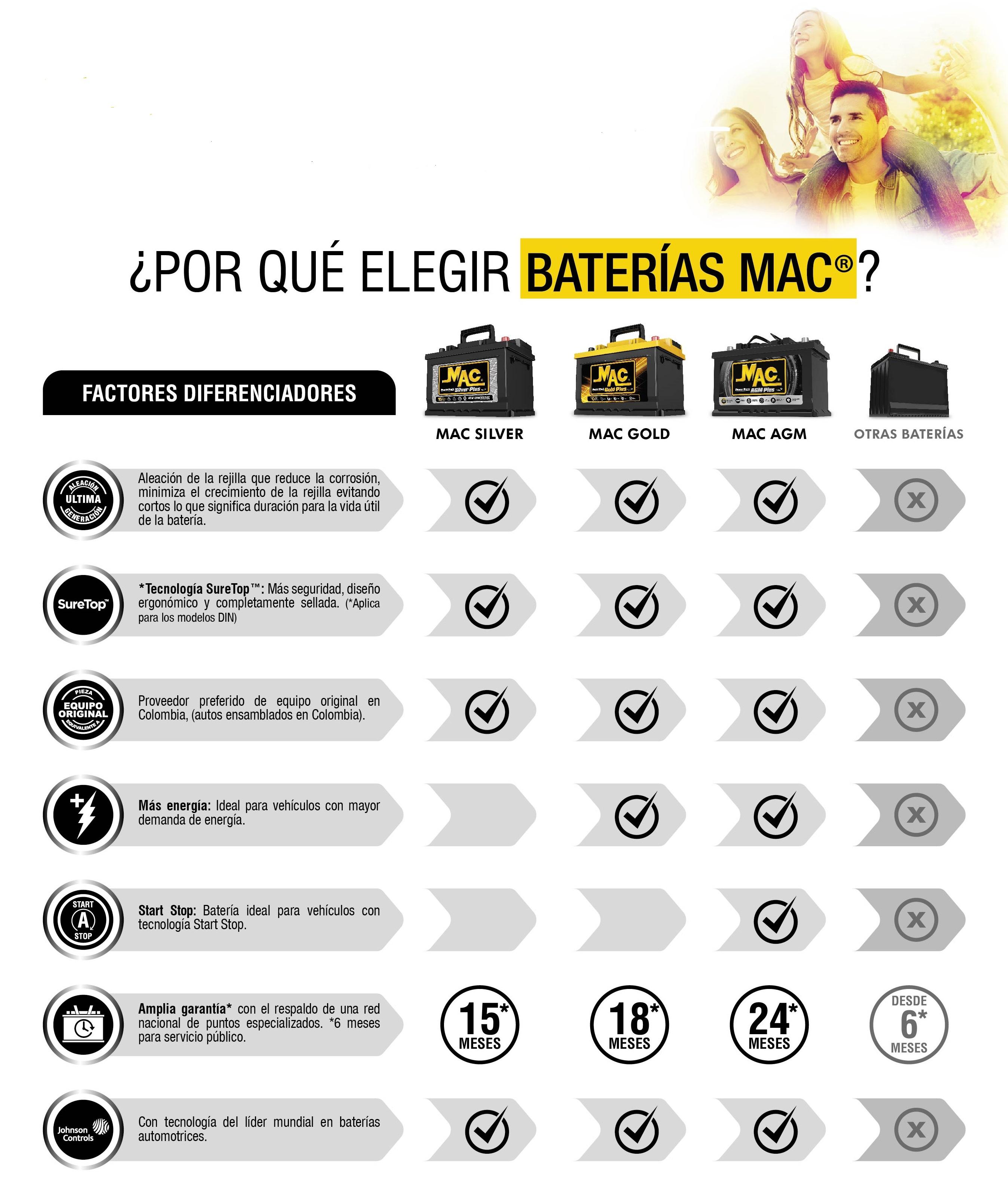 Por_Que_elegir_MAC_-_Spanish.jpg