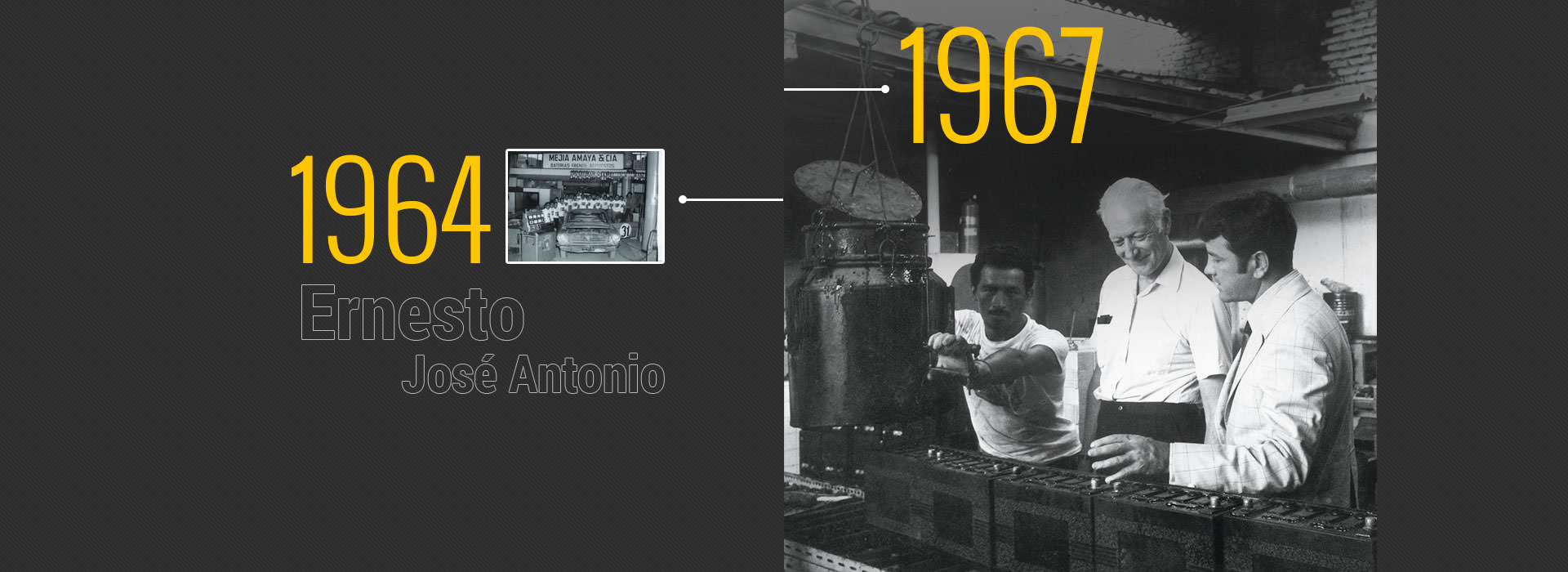 Ernesto with 1964-1967 Dates