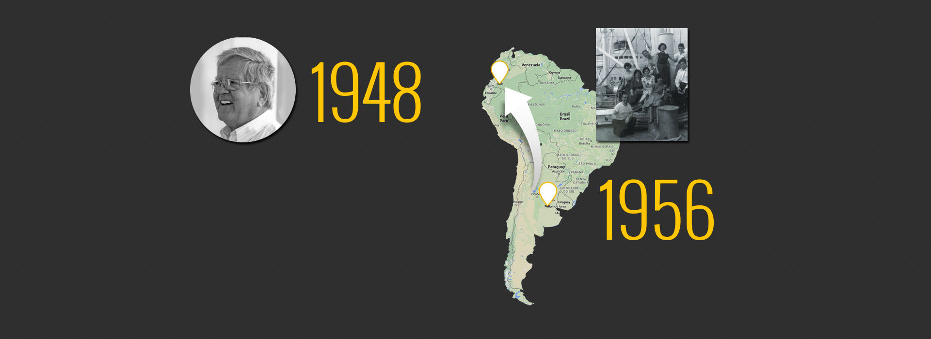 South America with 1948-1956 Dates